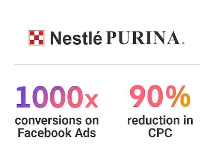 Nestle Purina reduces cost per conversion by 90%