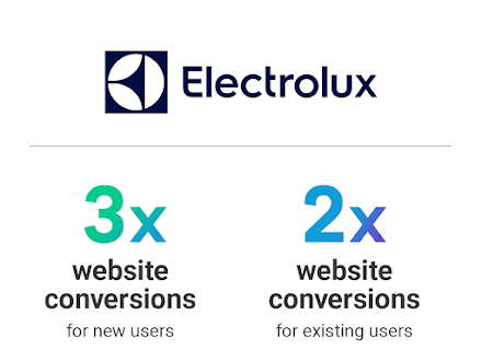 Electrolux boosted website conversions for new and existing users